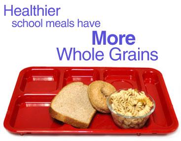 USDA Nutritional Guidelines