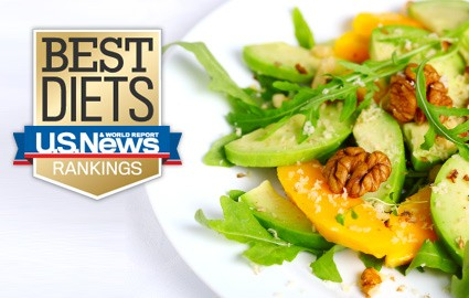 has published its report on the best diets among those most popular